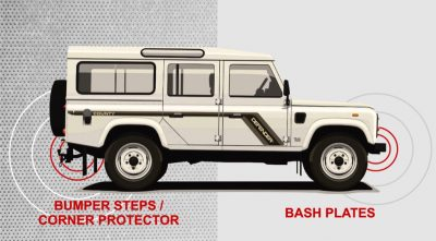 Bumper Steps and Bash Plates