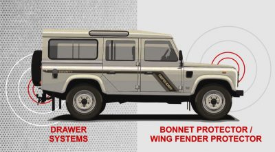 Land Rover Drawer System and Bonnet Protectors